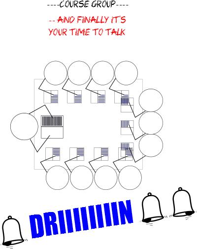 Un corso dove avete poco tempo per parlare in tedesco